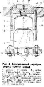 lift-upravlenie-10.jpg
