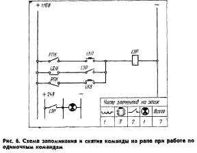 lift-upravlenie-12.jpg