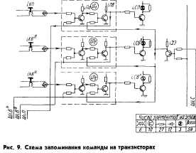 lift-upravlenie-15.jpg