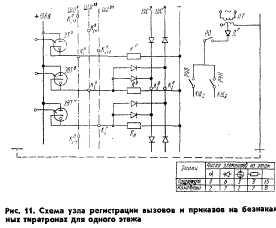 lift-upravlenie-17.jpg