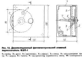 lift-upravlenie-22.jpg