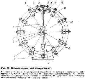 lift-upravlenie-24.jpg