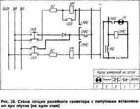 Узел схемы релейного селектора для одного этажа жилого дома при системе...