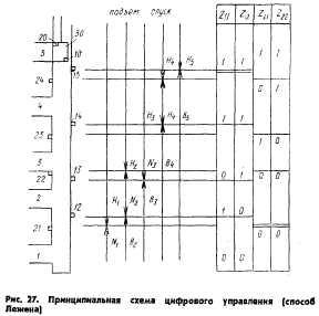 lift-upravlenie-35.jpg