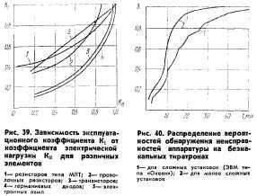 lift-upravlenie-55.jpg