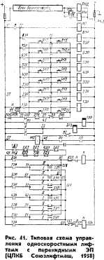 lift-upravlenie-57.jpg