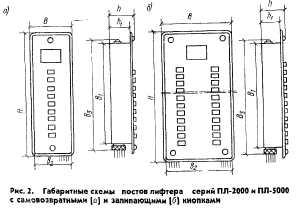 lift-upravlenie-8.jpg