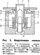 lift-upravlenie-9.jpg